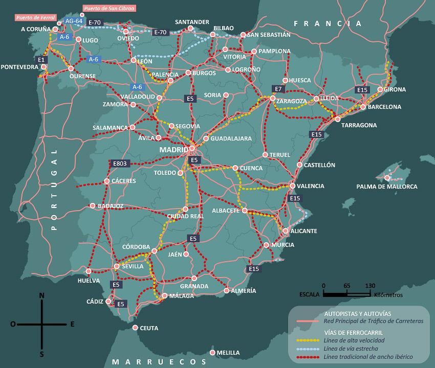 Accesos Ferrol